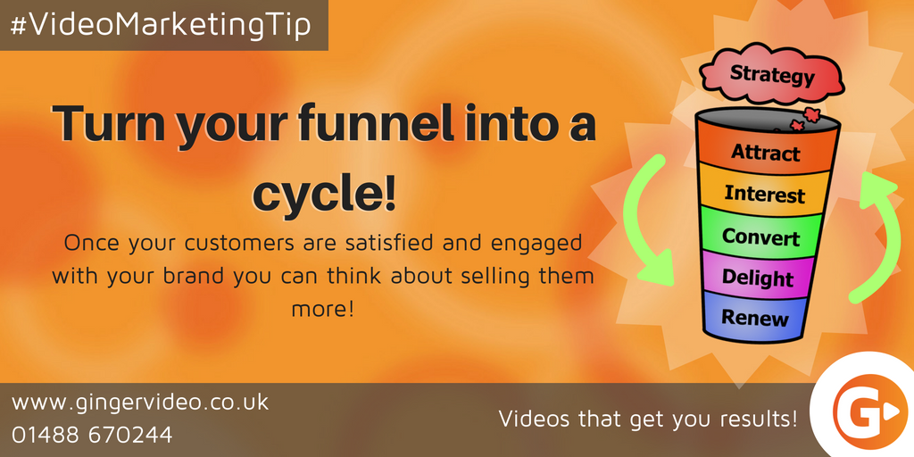6-turn-you-sales-funnel-into-a-cycle